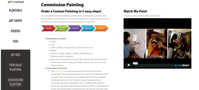 Example of a simple and clearly defined commission process of 5 steps